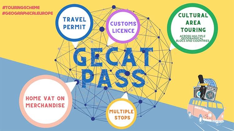 Graphic image of travel pass